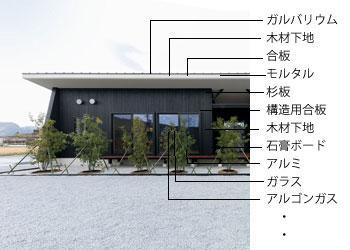 建築素材は厚みも面積も多岐にわたる