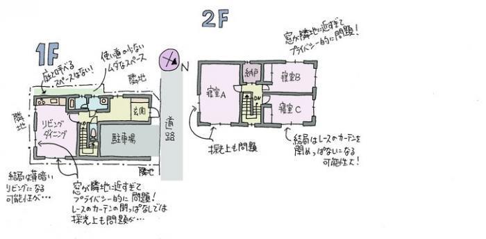 ハウスメーカーの狭小住宅間取り例